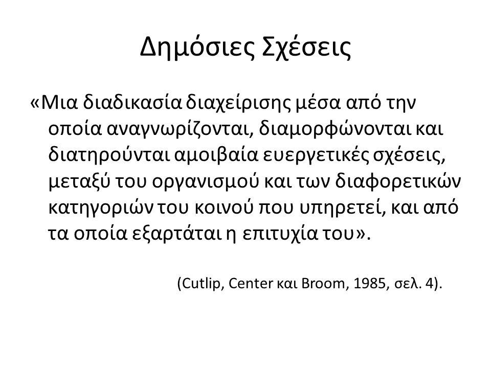 Σύντομη ιστορία των δημοσίων σχέσεων Μια πρακτική, γνωστή από την αρχαιότητα.