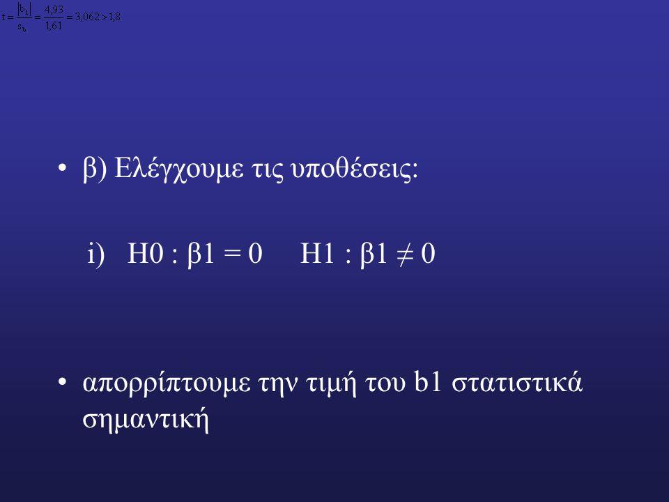 β) Ελέγχουμε τις υποθέσεις: i) Η0 : β1 = 0 Η1 : β1 ≠ 0 απορρίπτουμε την τιμή του b1 στατιστικά σημαντική