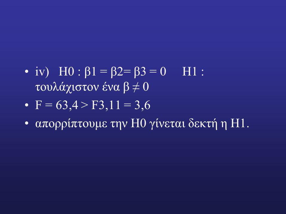 iv) Η0 : β1 = β2= β3 = 0 Η1 : τουλάχιστον ένα β ≠ 0 F = 63,4 > F3,11 = 3,6 απορρίπτουμε την Η0 γίνεται δεκτή η Η1.