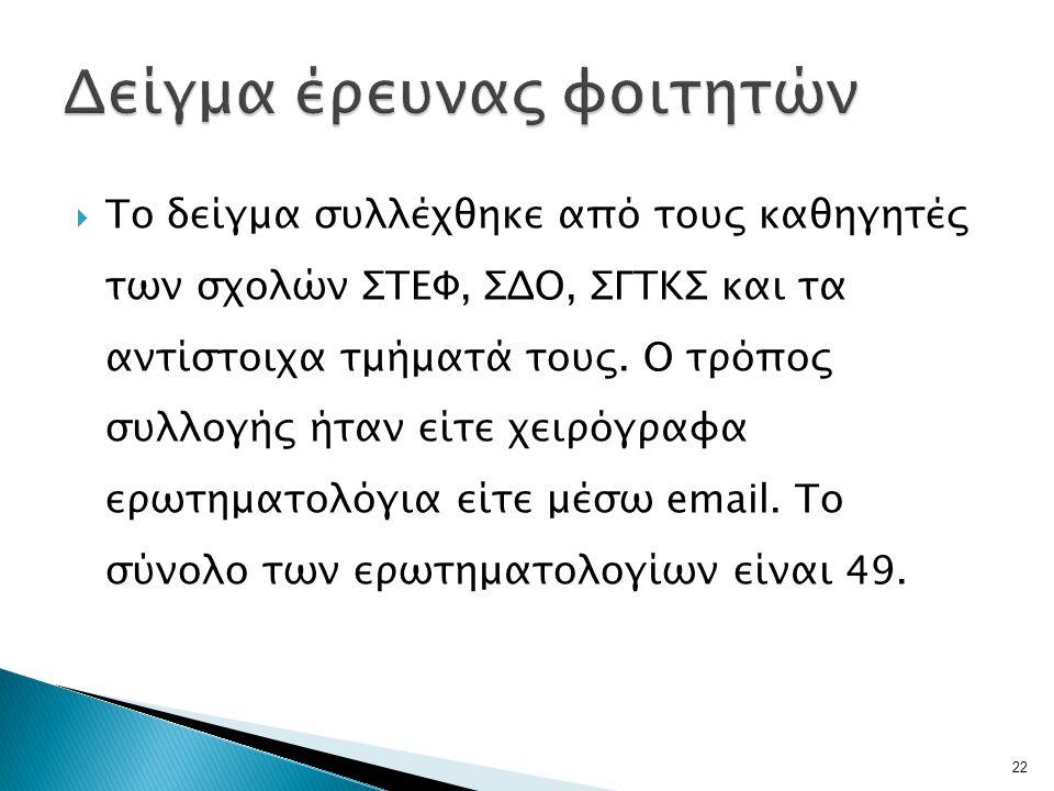  Το δείγμα συλλέχθηκε από τους καθηγητές των σχολών ΣΤΕΦ, ΣΔΟ, ΣΓΤΚΣ και τα αντίστοιχα τμήματά τους.