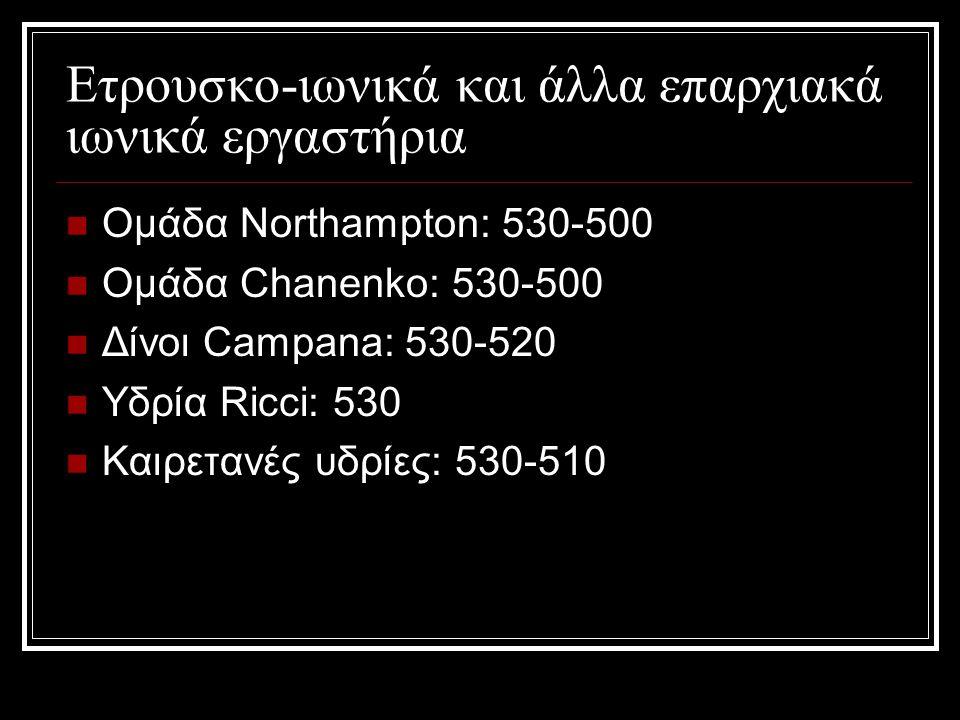 Ετρουσκο-ιωνικά και άλλα επαρχιακά ιωνικά εργαστήρια Ομάδα Northampton: 530-500 Ομάδα Chanenko: 530-500 Δίνοι Campana: 530-520 Υδρία Ricci: 530 Καιρετανές υδρίες: 530-510