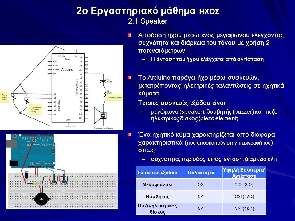 Συσκευές εξόδουΠολικότητα Υψηλή Εσωτερική Αντίσταση Μεγαφωνάκι ΟΧΙΌΧΙ (8 Ω) Βομβητής ΝΑΙΟΧΙ (42Ω) Πιεζο-ηλεκτρικός δίσκος ΝΑΙΝΑΙ (1ΚΩ) Απόδοση ήχου μέ