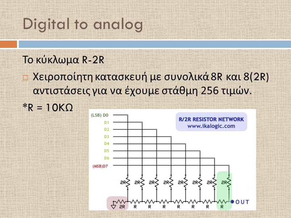 Digital to analog Το κύκλωμα R-2R  Χειροποίητη κατασκευή με συνολικά 8R και 8(2R) αντιστάσεις για να έχουμε στάθμη 256 τιμών.