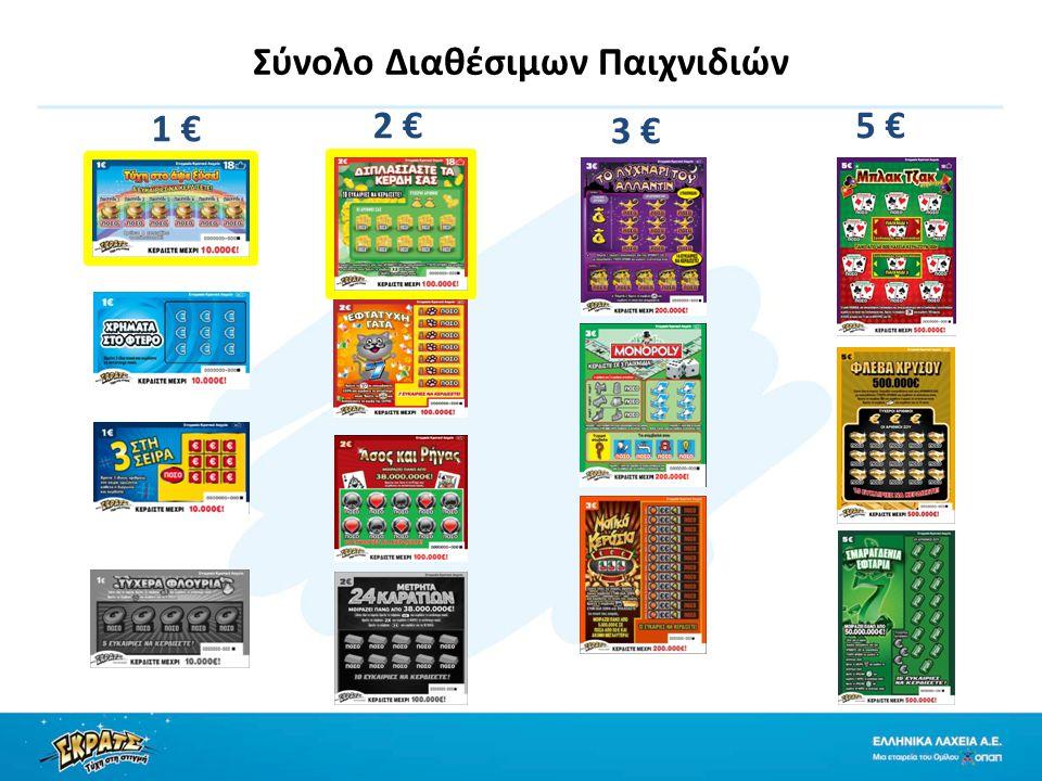 Σύνολο Διαθέσιμων Παιχνιδιών 1 € 2 €5 € 3 €