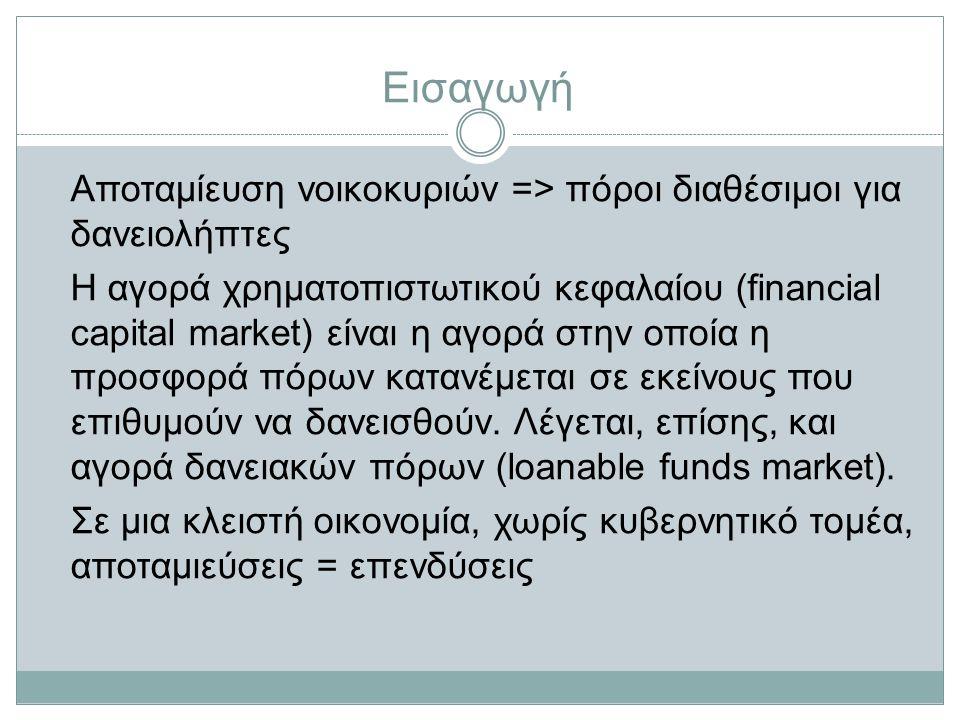 Εισαγωγή Αποταμίευση νοικοκυριών => πόροι διαθέσιμοι για δανειολήπτες Η αγορά χρηματοπιστωτικού κεφαλαίου (financial capital market) είναι η αγορά στην οποία η προσφορά πόρων κατανέμεται σε εκείνους που επιθυμούν να δανεισθούν.