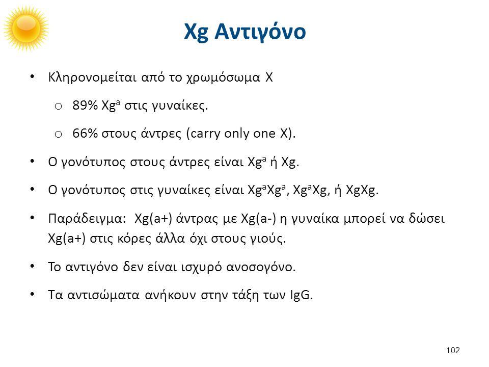 Xg Αντιγόνο Κληρονομείται από το χρωμόσωμα Χ o 89% Xg a στις γυναίκες. o 66% στους άντρες (carry only one X). Ο γονότυπος στους άντρες είναι Xg a ή Xg