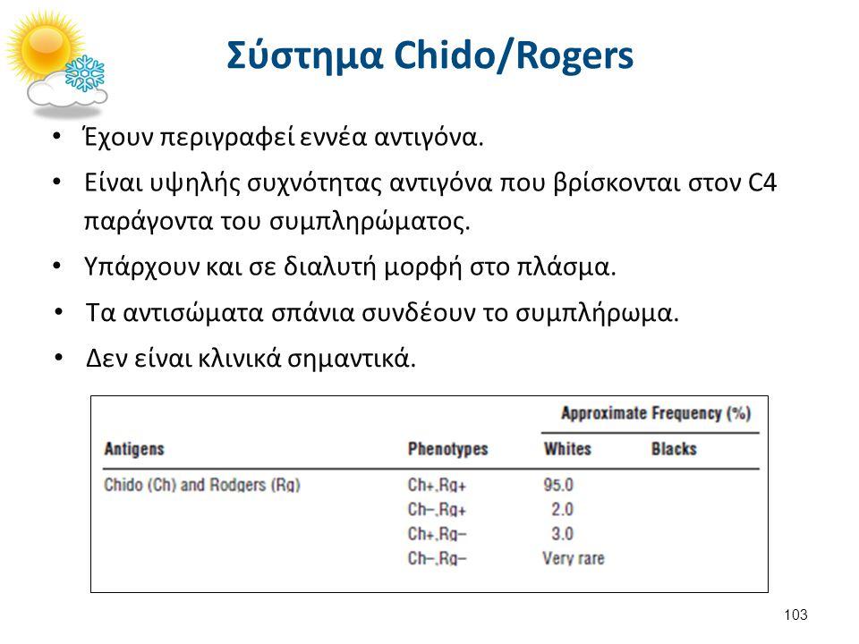 Σύστημα Chido/Rogers Έχουν περιγραφεί εννέα αντιγόνα. Είναι υψηλής συχνότητας αντιγόνα που βρίσκονται στον C4 παράγοντα του συμπληρώματος. Υπάρχουν κα