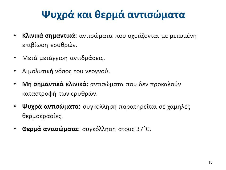 Ψυχρά και θερμά αντισώματα 18 Κλινικά σημαντικά: αντισώματα που σχετίζονται με μειωμένη επιβίωση ερυθρών. Μετά μετάγγιση αντιδράσεις. Αιμολυτική νόσος