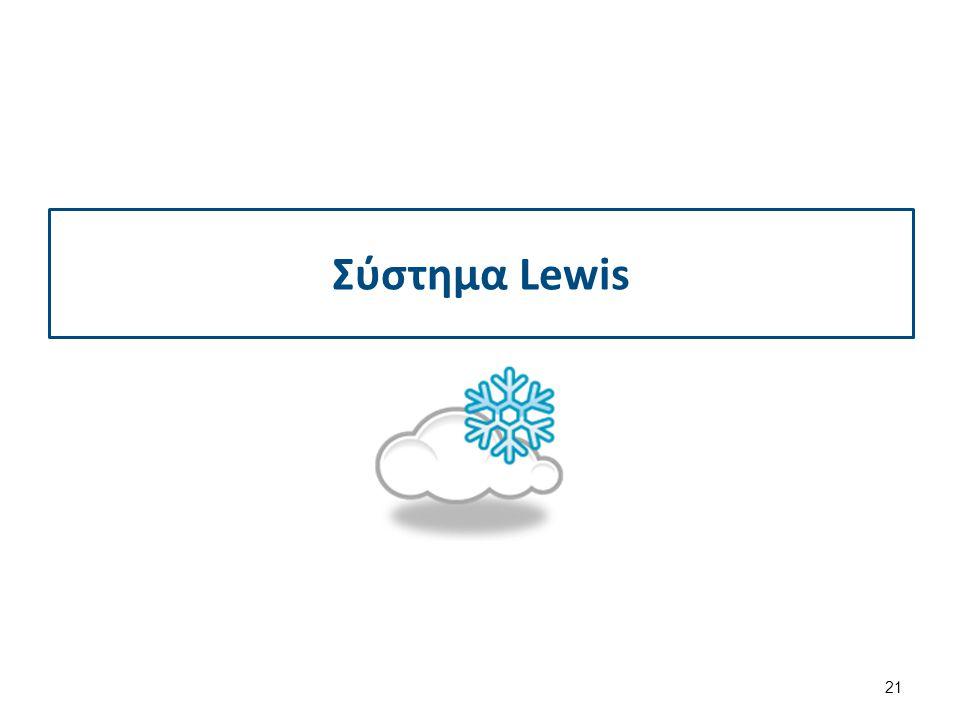 Σύστημα Lewis 21
