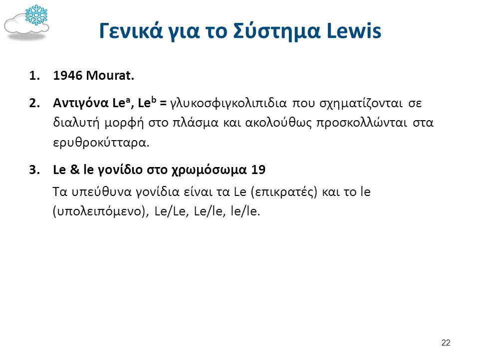 Γενικά για το Σύστημα Lewis 1.1946 Mourat. 2.Αντιγόνα Le a, Le b = γλυκοσφιγκολιπιδια που σχηματίζονται σε διαλυτή μορφή στο πλάσμα και ακολούθως προσ