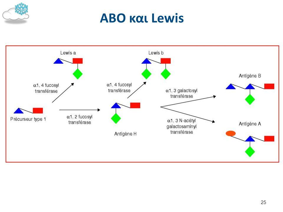 ΑΒΟ και Lewis 25