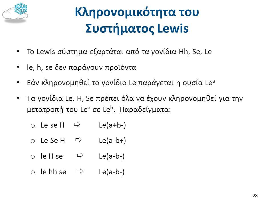 Κληρονομικότητα του Συστήματος Lewis Το Lewis σύστημα εξαρτάται από τα γονίδια Hh, Se, Le le, h, se δεν παράγουν προϊόντα Εάν κληρονομηθεί το γονίδιο