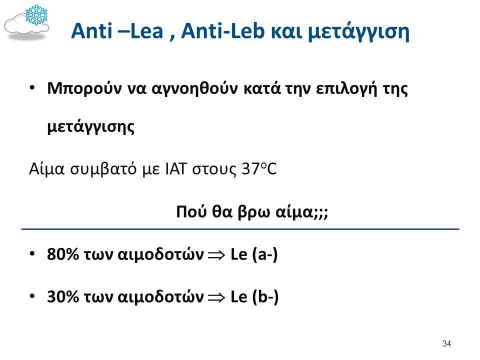 Αnti –Lea, Anti-Leb και μετάγγιση Μπορούν να αγνοηθούν κατά την επιλογή της μετάγγισης Αίμα συμβατό με IAT στους 37 ο C Πού θα βρω αίμα;;; 80% των αιμ