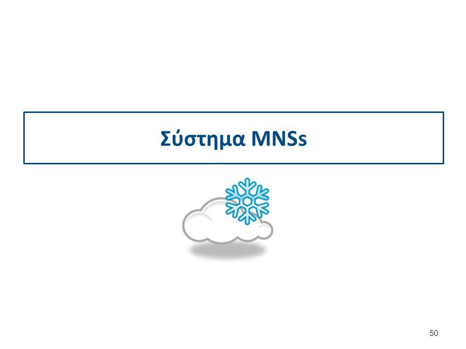 Σύστημα ΜΝSs 50