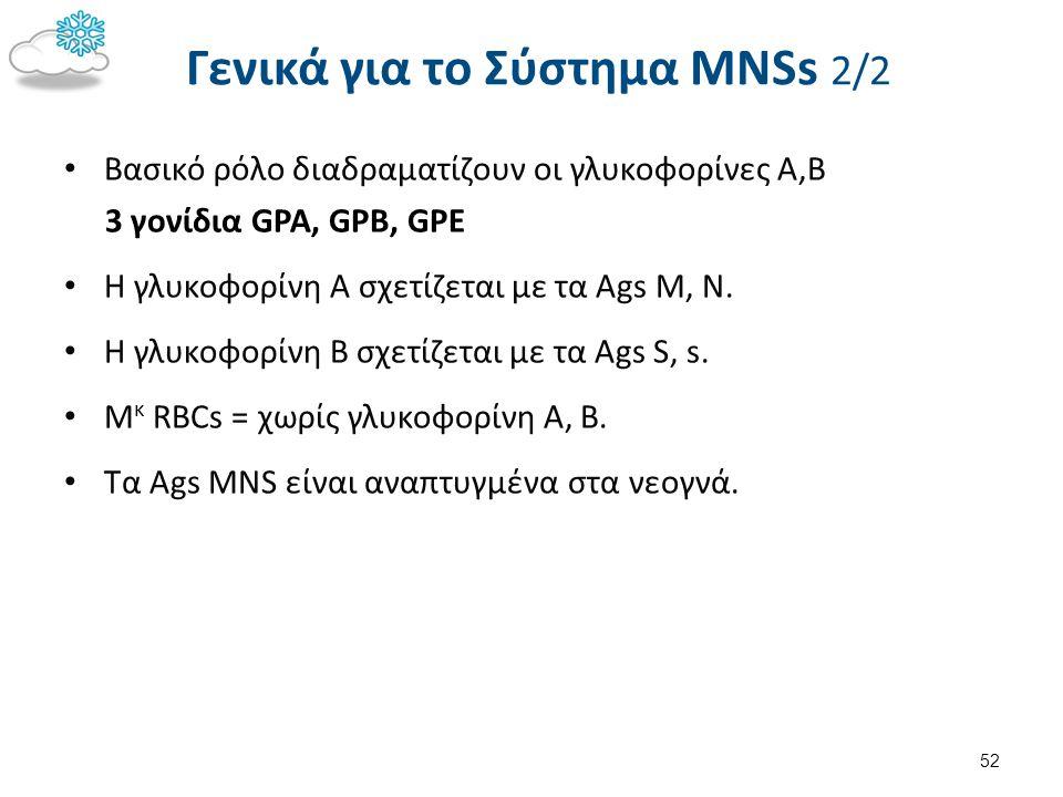 Γενικά για το Σύστημα MNSs 2/2 Βασικό ρόλο διαδραματίζουν οι γλυκοφορίνες Α,Β 3 γονίδια GPA, GPB, GPE Η γλυκοφορίνη Α σχετίζεται με τα Ags M, N. Η γλυ