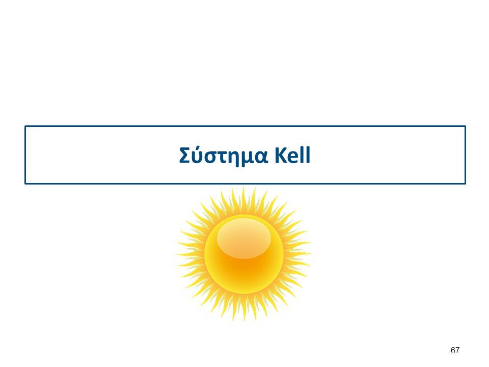 Σύστημα Kell 67