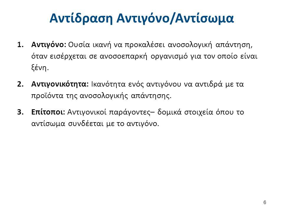 Αντίδραση Αντιγόνο/Αντίσωμα 1.Αντιγόνο: Ουσία ικανή να προκαλέσει ανοσολογική απάντηση, όταν εισέρχεται σε ανοσοεπαρκή οργανισμό για τον οποίο είναι ξ