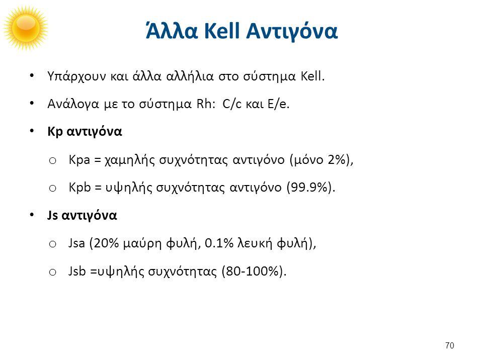 Άλλα Kell Αντιγόνα Υπάρχουν και άλλα αλλήλια στο σύστημα Kell. Ανάλογα με το σύστημα Rh: C/c και E/e. Kp αντιγόνα o Kpa = χαμηλής συχνότητας αντιγόνο