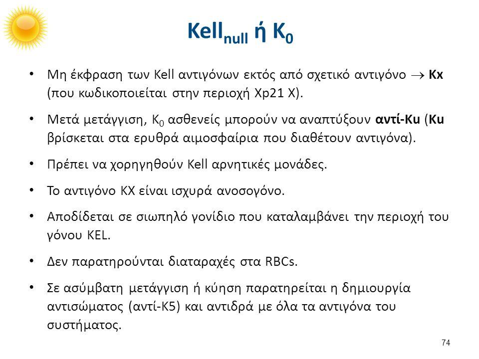 Kell null ή K 0 Μη έκφραση των Kell αντιγόνων εκτός από σχετικό αντιγόνο  Kx (που κωδικοποιείται στην περιοχή Xp21 X). Μετά μετάγγιση, K 0 ασθενείς μ