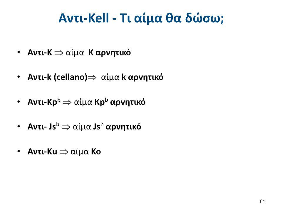 Αντι-Kell - Τι αίμα θα δώσω; Αντι-K  αίμα Κ αρνητικό Αντι-k (cellano)  αίμα k αρνητικό Αντι-Kp b  αίμα Kp b αρνητικό Αντι- Js b  αίμα Js b αρνητικ