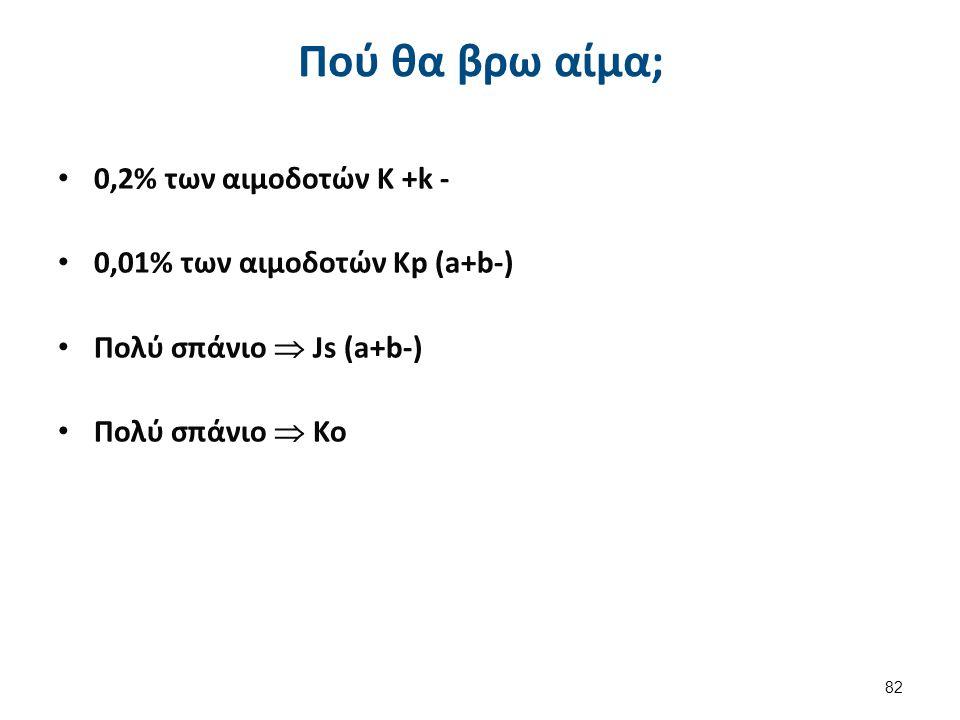 Πού θα βρω αίμα; 0,2% των αιμοδοτών Κ +k - 0,01% των αιμοδοτών Kp (a+b-) Πολύ σπάνιο  Js (a+b-) Πολύ σπάνιο  Ko 82