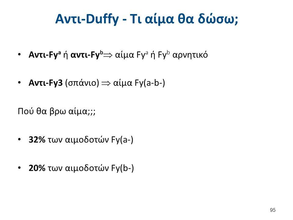 Αντι-Duffy - Τι αίμα θα δώσω; Αντι-Fy a ή αντι-Fy b  αίμα Fy a ή Fy b αρνητικό Αντι-Fy3 (σπάνιο)  αίμα Fy(a-b-) Πού θα βρω αίμα;;; 32% των αιμοδοτών