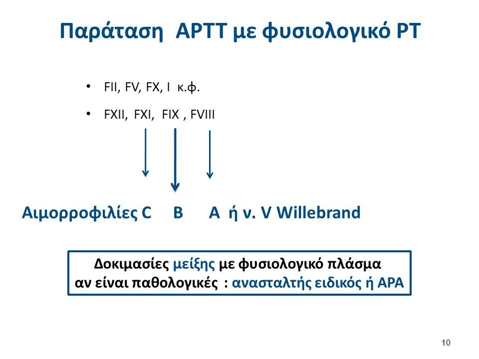 Αιμορροφιλίες C Β A ή ν. V Willebrand Δοκιμασίες μείξης με φυσιολογικό πλάσμα αν είναι παθολογικές : ανασταλτής ειδικός ή ΑPA Παράταση ΑΡΤΤ με φυσιολο