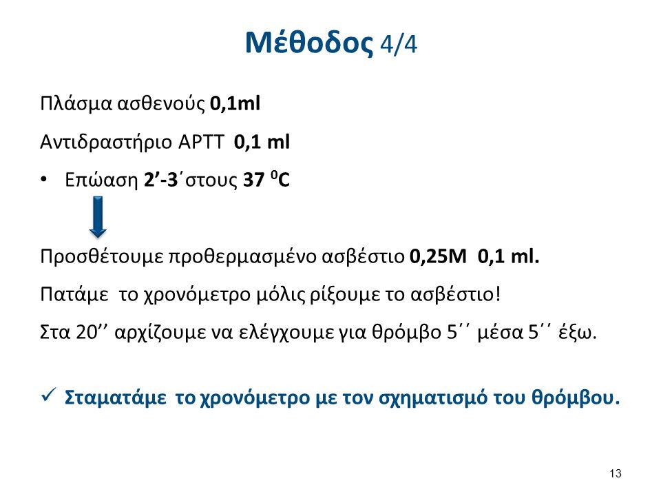 Μέθοδος 4/4 Πλάσμα ασθενούς 0,1ml Αντιδραστήριο APTT 0,1 ml Επώαση 2'-3΄στους 37 0 C Προσθέτουμε προθερμασμένο ασβέστιο 0,25Μ 0,1 ml. Πατάμε το χρονόμ
