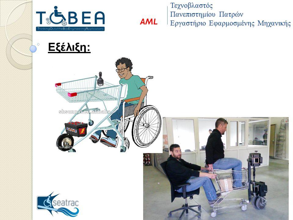 Εξέλιξη: Τεχνοβλαστός Πανεπιστημίου Πατρών Εργαστήριο Εφαρμοσμένης Μηχανικής AML