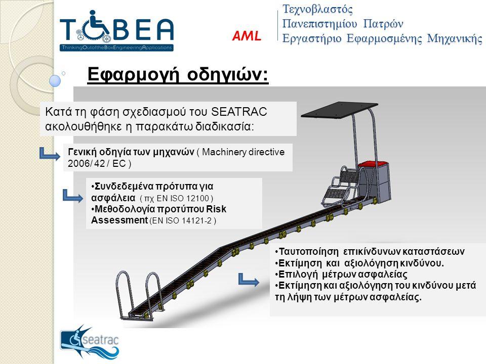 Εφαρμογή οδηγιών: Γενική οδηγία των μηχανών ( Machinery directive 2006/ 42 / ΕC ) Συνδεδεμένα πρότυπα για ασφάλεια ( πχ ΕΝ ΙSO 12100 ) Μεθοδολογία προτύπου Risk Assessment (ΕΝ ISO 14121-2 ) Ταυτοποίηση επικίνδυνων καταστάσεων Εκτίμηση και αξιολόγηση κινδύνου.