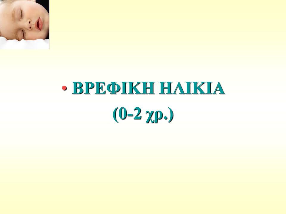 ΒΡΕΦΙΚΗ ΗΛΙΚΙΑΒΡΕΦΙΚΗ ΗΛΙΚΙΑ (0-2 χρ.)