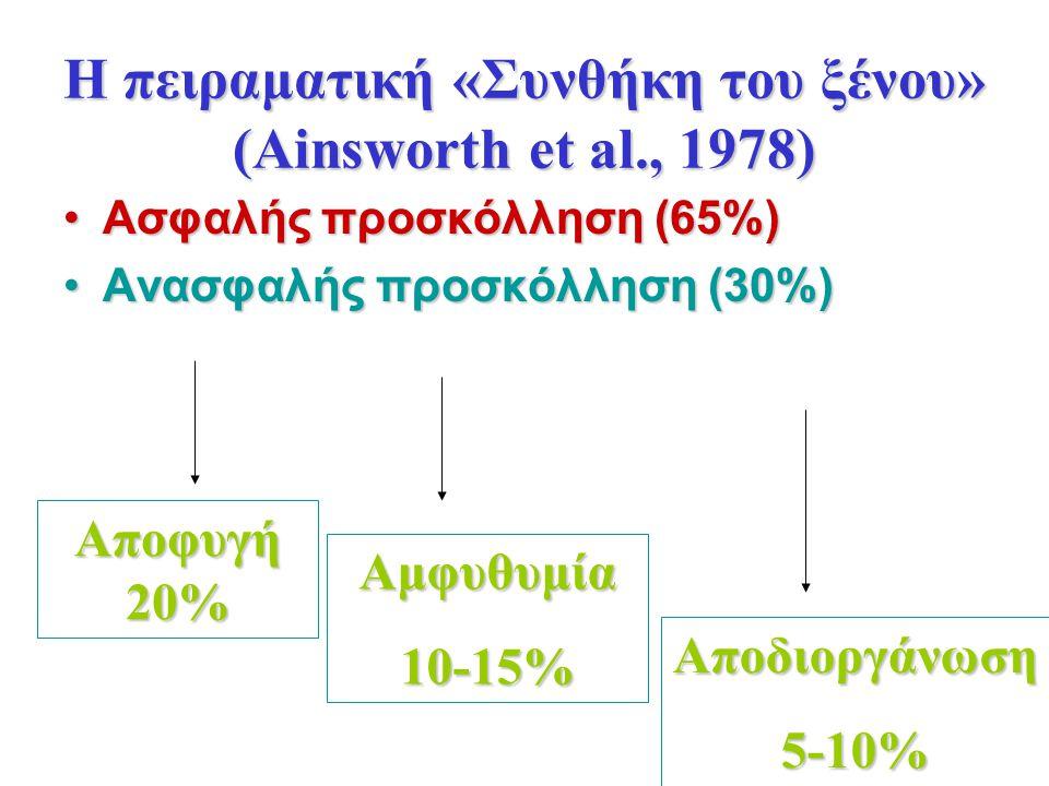 Η πειραματική «Συνθήκη του ξένου» (Ainsworth et al., 1978) Ασφαλής προσκόλληση (65%)Ασφαλής προσκόλληση (65%) Ανασφαλής προσκόλληση (30%)Ανασφαλής προ