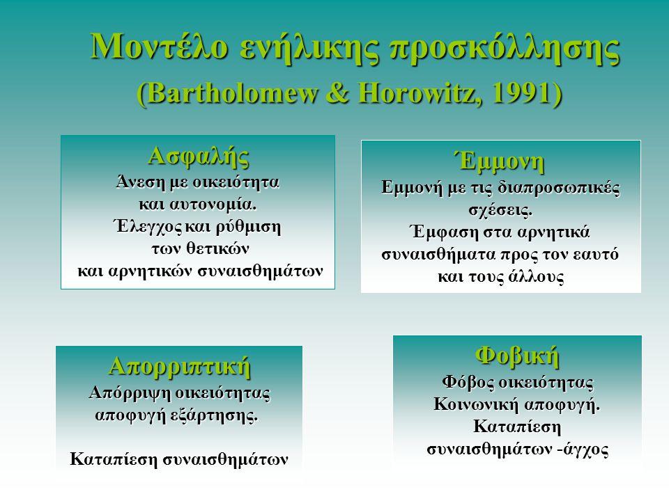 Μοντέλο ενήλικης προσκόλλησης (Bartholomew & Horowitz, 1991) Ασφαλής Άνεση με οικειότητα και αυτονομία. Έλεγχος και ρύθμιση των θετικών των θετικών κα