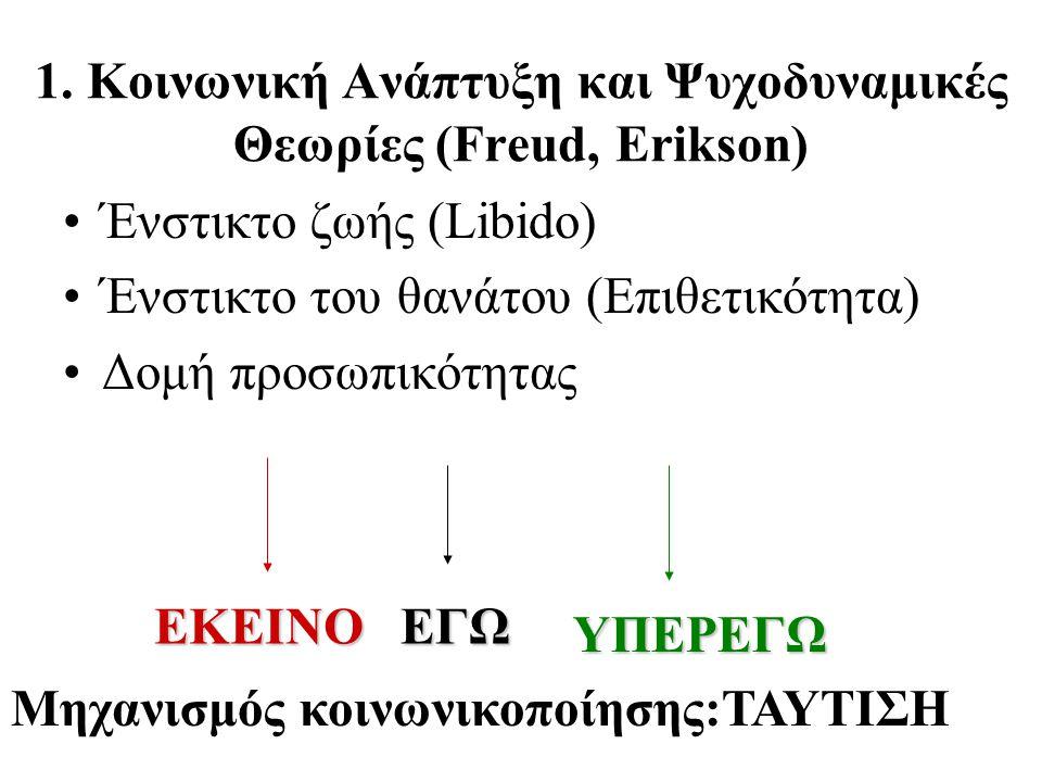 1. Κοινωνική Ανάπτυξη και Ψυχοδυναμικές Θεωρίες (Freud, Erikson) Ένστικτο ζωής (Libido) Ένστικτο του θανάτου (Επιθετικότητα) Δομή προσωπικότητας ΕΚΕΙΝ