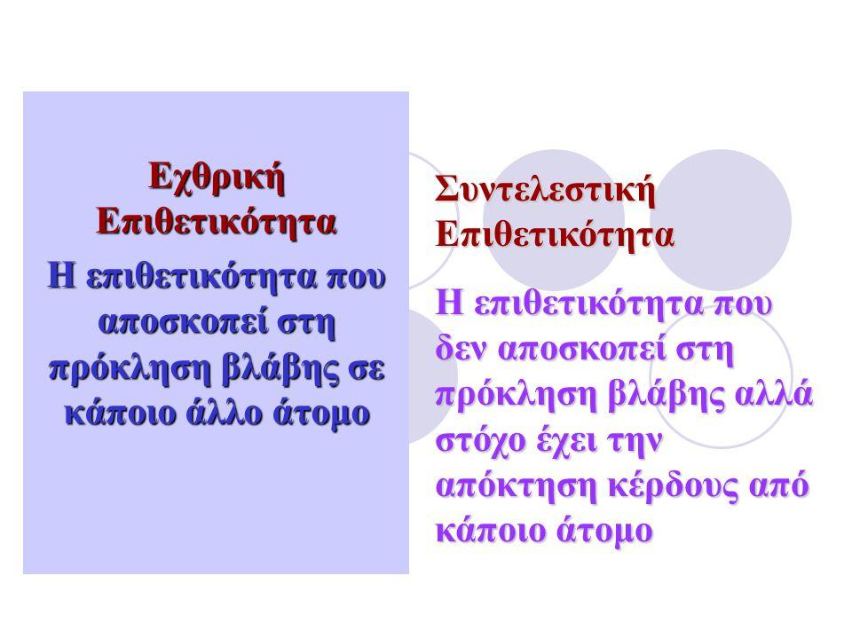 Ανάπτυξη Επιθετικότητας κατά τη Νηπιακή Ηλικία  Αγόρια-Κορίτσια: Ποιοτικές διαφορές  Επιθετικότητα Σχέσεων (προσβολή φιλίας, αποκλεισμός)  Παθητική Επιθετικότητα 2 ετών Αύξηση της επιθετικότητας: Αίσθηση ιδιοκτησίας Αίσθηση ιδιοκτησίας Ιδέα επικράτησης Ιδέα επικράτησης 3-6 ετών Λεκτική επιθετικότητα Εχθρική επιθετικότητα