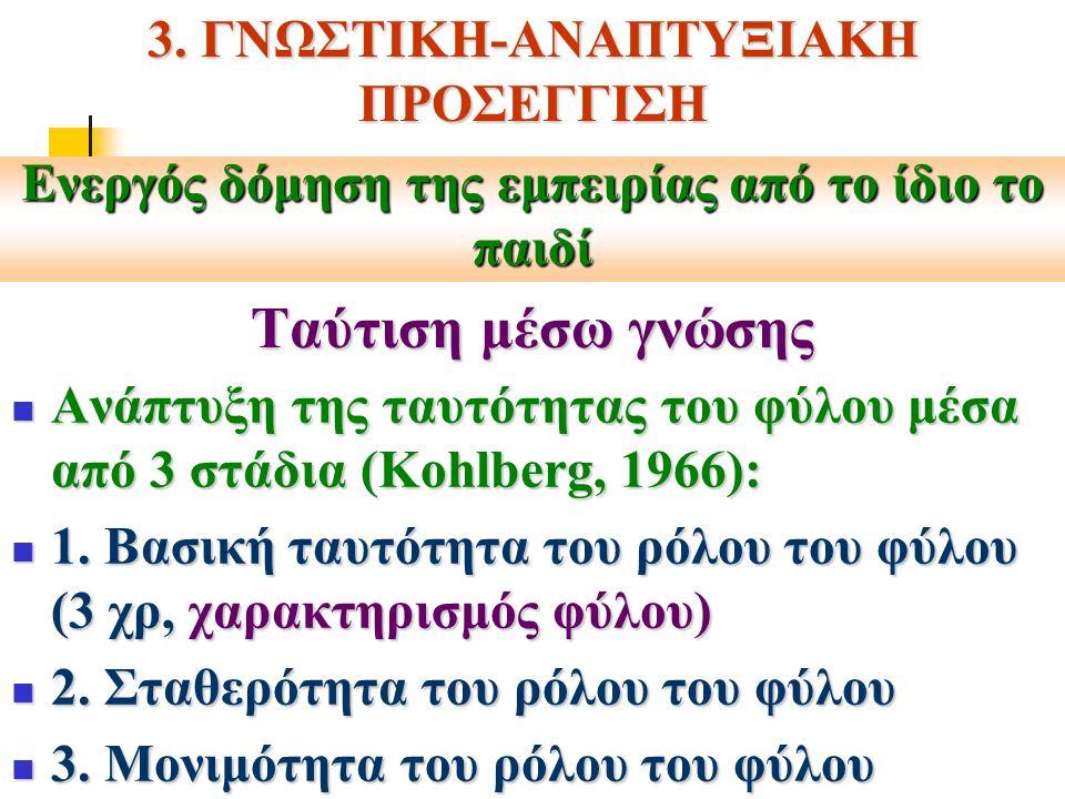 Ταύτιση μέσω γνώσης Ανάπτυξη της ταυτότητας του φύλου μέσα από 3 στάδια (Kohlberg, 1966): Ανάπτυξη της ταυτότητας του φύλου μέσα από 3 στάδια (Kohlber