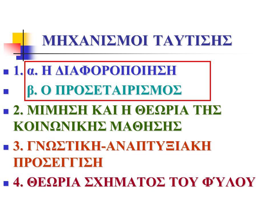 ΜΗΧΑΝΙΣΜΟΙ ΤΑΥΤΙΣΗΣ 1. α. Η ΔΙΑΦΟΡΟΠΟΙΗΣΗ 1. α. Η ΔΙΑΦΟΡΟΠΟΙΗΣΗ β. Ο ΠΡΟΣΕΤΑΙΡΙΣΜΟΣ β. Ο ΠΡΟΣΕΤΑΙΡΙΣΜΟΣ 2. ΜΙΜΗΣΗ ΚΑΙ Η ΘΕΩΡΙΑ ΤΗΣ ΚΟΙΝΩΝΙΚΗΣ ΜΑΘΗΣΗΣ