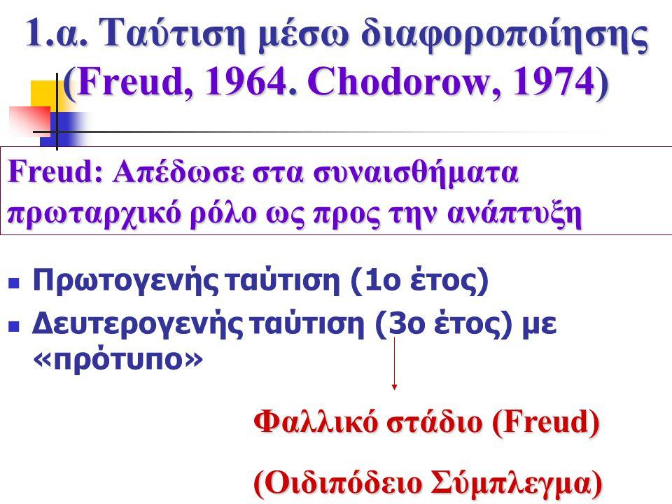 1.α. Ταύτιση μέσω διαφοροποίησης (Freud, 1964. Chodorow, 1974) Πρωτογενής ταύτιση (1ο έτος) Δευτερογενής ταύτιση (3ο έτος) με «πρότυπο» Φαλλικό στάδιο