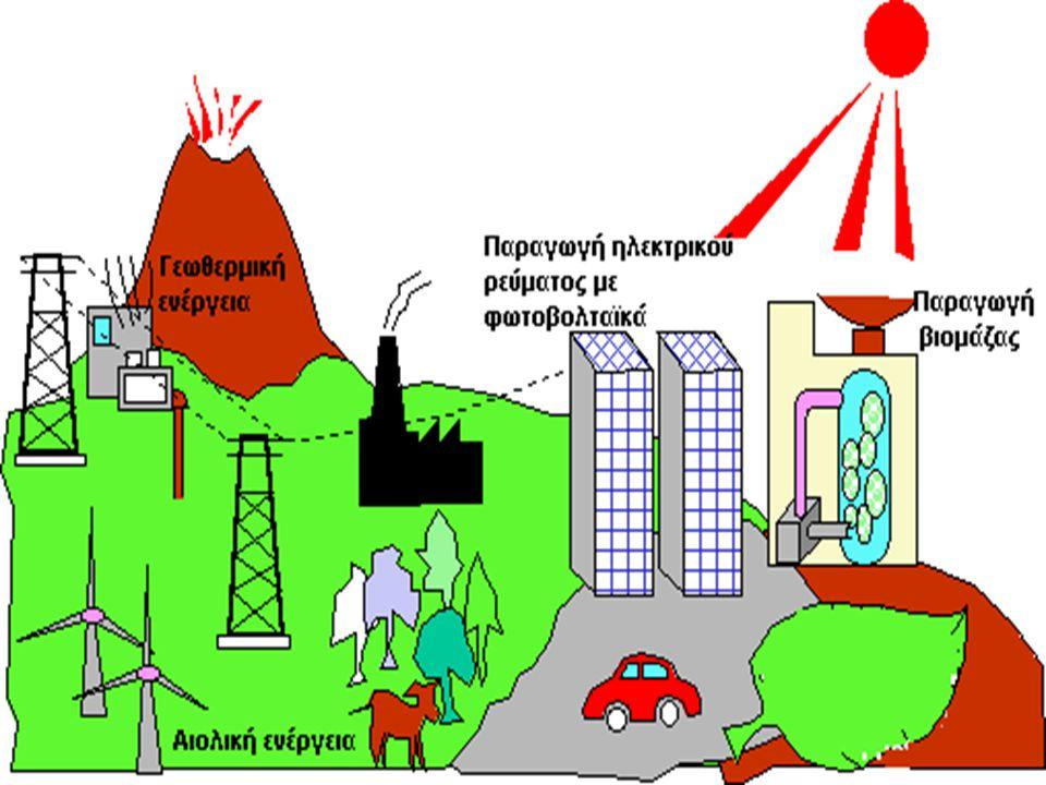 κ αθαρές φ ιλικές  ε ίναι « κ αθαρές» μ ορφές ε νέργειας,  π ολύ « φ ιλικές» σ το π εριβάλλον, π ου δ εν α ποδεσμεύουν υ δρογονάνθρακες, δ ιοξείδιο τ ου ά νθρακα ή τοξικά και ρ αδιενεργά α πόβλητα, ό πως οι υ πόλοιπες π ηγές ε νέργειας π ου χ ρησιμοποιούνται σ ε μ εγάλη κ λίμακα π ου δ εν α ποδεσμεύουν υ δρογονάνθρακες, δ ιοξείδιο τ ου ά νθρακα ή τοξικά και ρ αδιενεργά α πόβλητα, ό πως οι υ πόλοιπες π ηγές ε νέργειας π ου χ ρησιμοποιούνται σ ε μ εγάλη κ λίμακα