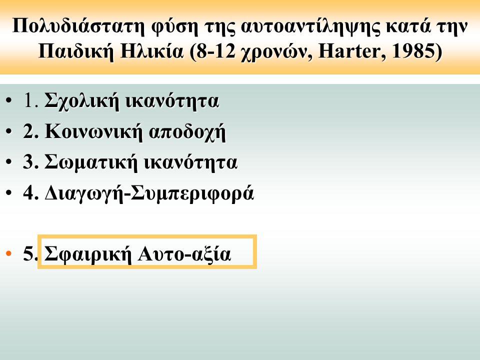 Πολυδιάστατη φύση της αυτοαντίληψης κατά την Παιδική Ηλικία (8-12 χρονών, Harter, 1985) Σχολική ικανότητα1. Σχολική ικανότητα 2. Κοινωνική αποδοχή2. Κ