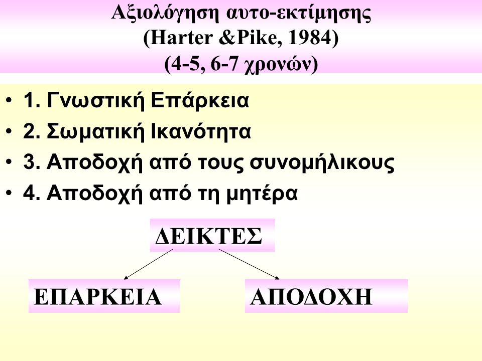 Αξιολόγηση αυτo-εκτίμησης (Harter &Pike, 1984) (4-5, 6-7 χρονών) 1. Γνωστική Επάρκεια1. Γνωστική Επάρκεια 2. Σωματική Ικανότητα2. Σωματική Ικανότητα 3