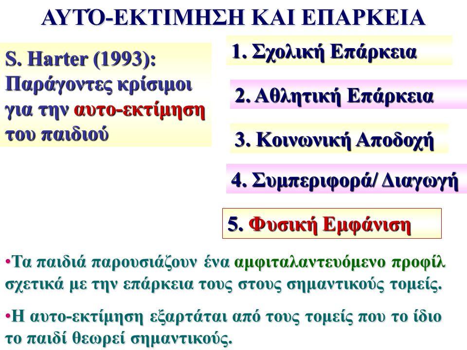 ΑΥΤΌ-ΕΚΤΙΜΗΣΗ ΚΑΙ ΕΠΑΡΚΕΙΑ S. Harter (1993): Παράγοντες κρίσιμοι για την αυτο-εκτίμηση του παιδιού 1. Σχολική Επάρκεια 2. Αθλητική Επάρκεια 3. Κοινωνι