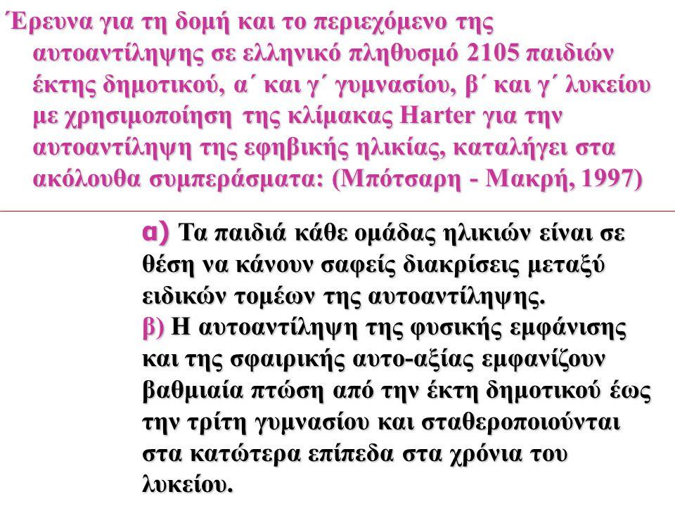 Έρευνα για τη δομή και το περιεχόμενο της αυτοαντίληψης σε ελληνικό πληθυσμό 2105 παιδιών έκτης δημοτικού, α΄ και γ΄ γυμνασίου, β΄ και γ΄ λυκείου με χ
