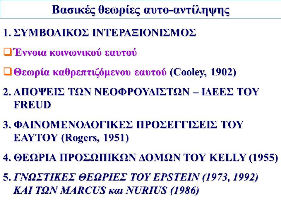 Βασικές θεωρίες αυτο-αντίληψης 1.ΣΥΜΒΟΛΙΚΟΣ ΙΝΤΕΡΑΞΙΟΝΙΣΜΟΣ  Έννοια κοινωνικού εαυτού  Θεωρία καθρεπτιζόμενου εαυτού (Cooley, 1902) 2. ΑΠΟΨΕΙΣ ΤΩΝ Ν