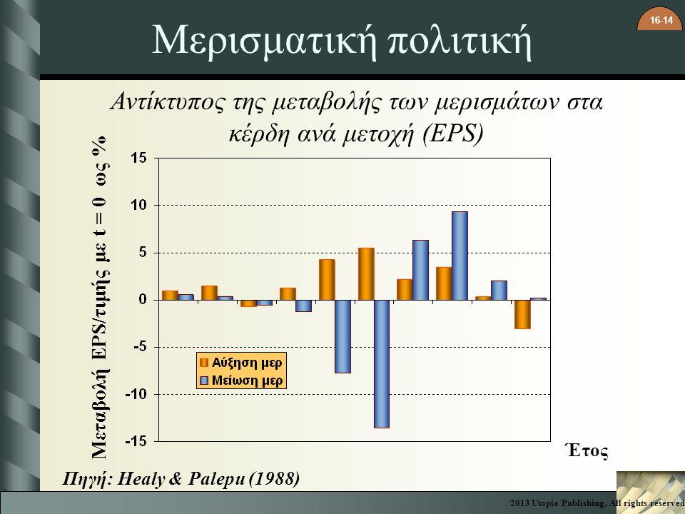 16-14 Μερισματική πολιτική Πηγή: Healy & Palepu (1988) Μεταβολή EPS/τιμής με t = 0 ως % Έτος Αντίκτυπος της μεταβολής των μερισμάτων στα κέρδη ανά μετοχή (EPS) 2013 Utopia Publishing, All rights reserved