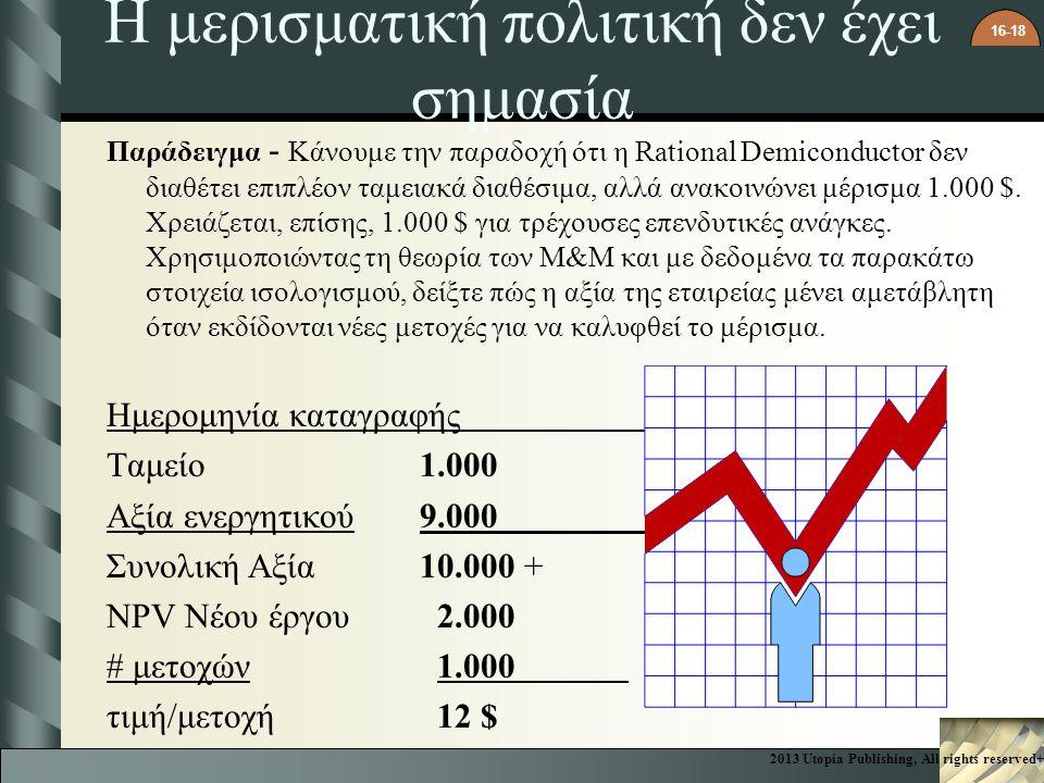 16-18 Η μερισματική πολιτική δεν έχει σημασία Παράδειγμα - Κάνουμε την παραδοχή ότι η Rational Demiconductor δεν διαθέτει επιπλέον ταμειακά διαθέσιμα, αλλά ανακοινώνει μέρισμα 1.000 $.