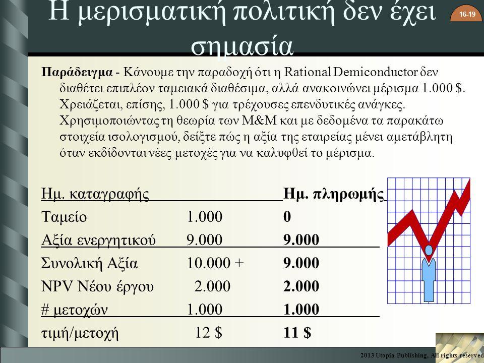 16-19 Η μερισματική πολιτική δεν έχει σημασία Παράδειγμα - Κάνουμε την παραδοχή ότι η Rational Demiconductor δεν διαθέτει επιπλέον ταμειακά διαθέσιμα, αλλά ανακοινώνει μέρισμα 1.000 $.