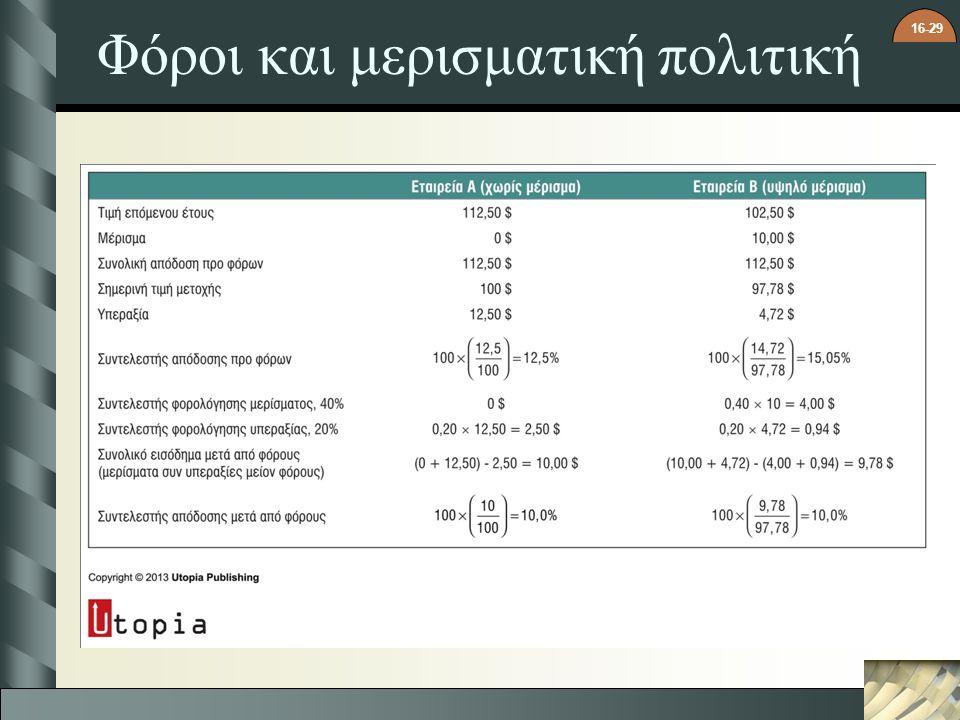 16-29 Φόροι και μερισματική πολιτική