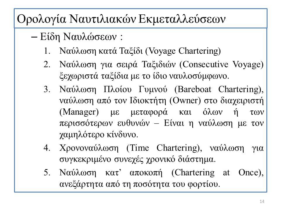 Ορολογία Ναυτιλιακών Εκμεταλλεύσεων – Είδη Ναυλώσεων : 1.Ναύλωση κατά Ταξίδι (Voyage Chartering) 2.Ναύλωση για σειρά Ταξιδιών (Consecutive Voyage) ξεχ