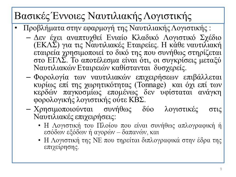 Βασικές Έννοιες Ναυτιλιακής Λογιστικής Προβλήματα στην εφαρμογή της Ναυτιλιακής Λογιστικής : – Δεν έχει αναπτυχθεί Ενιαίο Κλαδικό Λογιστικό Σχέδιο (ΕΚ